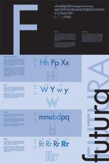 """Futura"" typeface study poster"