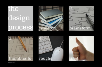 """the design process"" poster"
